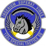 Kentucky Air National Guard 123rd Special Tactical Squadron